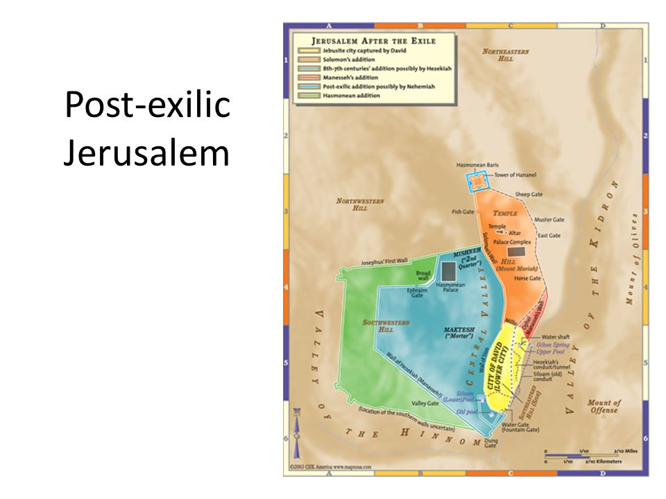 Post-exilic Jerusalem