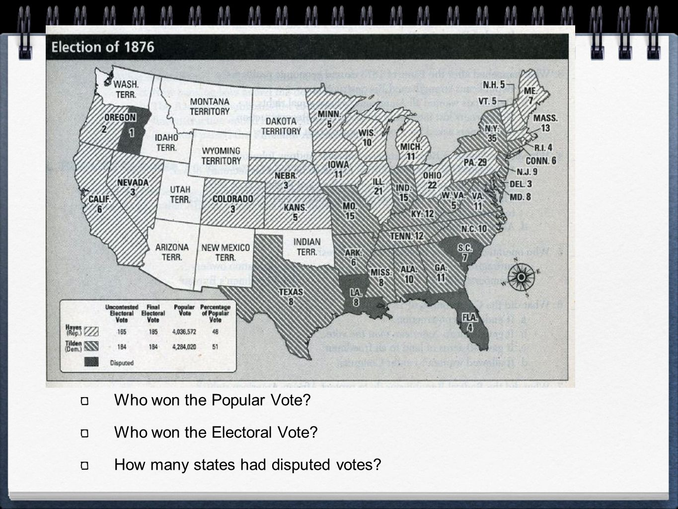 Who won the Popular Vote Who won the Electoral Vote How many states had disputed votes