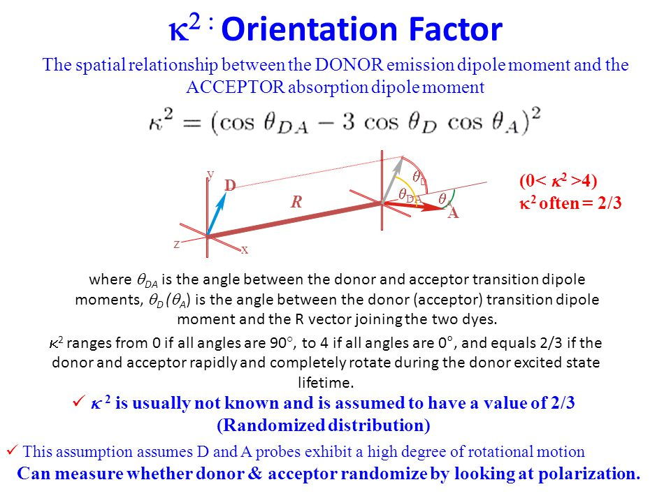   Orientation Factor where  DA is the angle between the donor and acceptor transition dipole moments,  D (  A ) is the angle between the donor (acceptor) transition dipole moment and the R vector joining the two dyes.