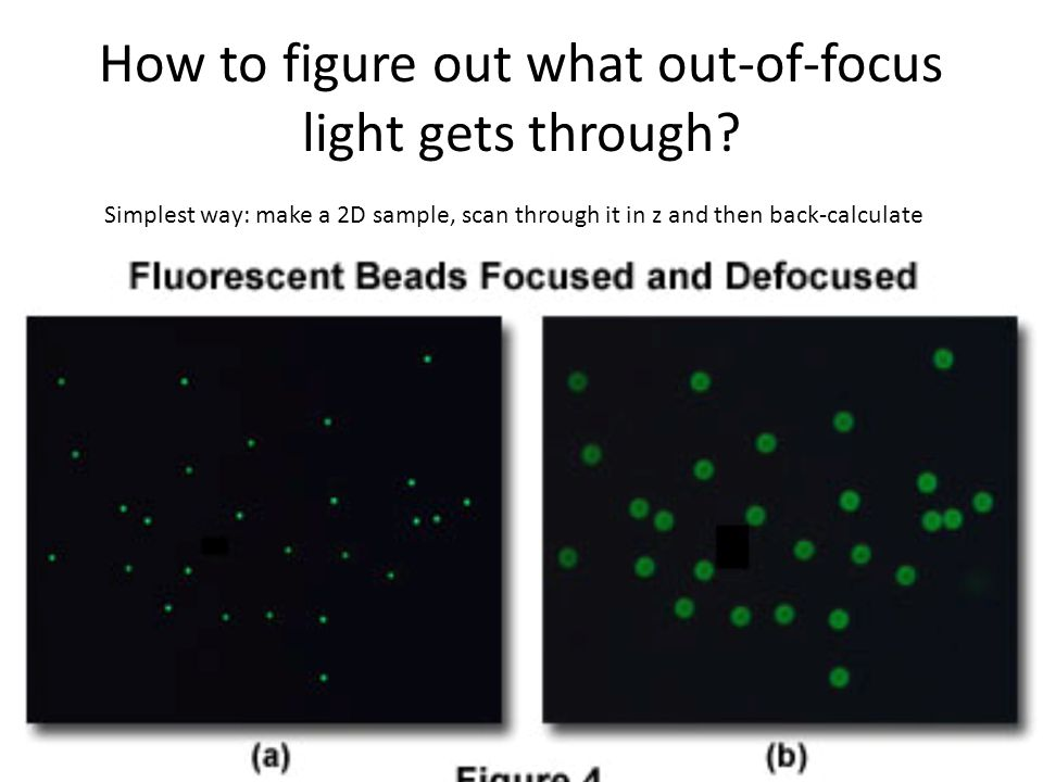 How to figure out what out-of-focus light gets through.