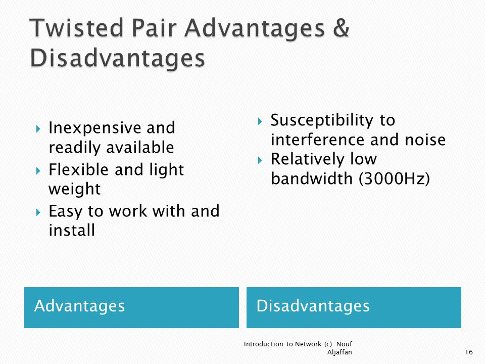 AdvantagesDisadvantages  Inexpensive and readily available  Flexible and light weight  Easy to work with and install  Susceptibility to interference and noise  Relatively low bandwidth (3000Hz) Introduction to Network (c) Nouf Aljaffan16