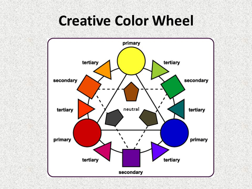 1 Creative Color Wheel Neutral