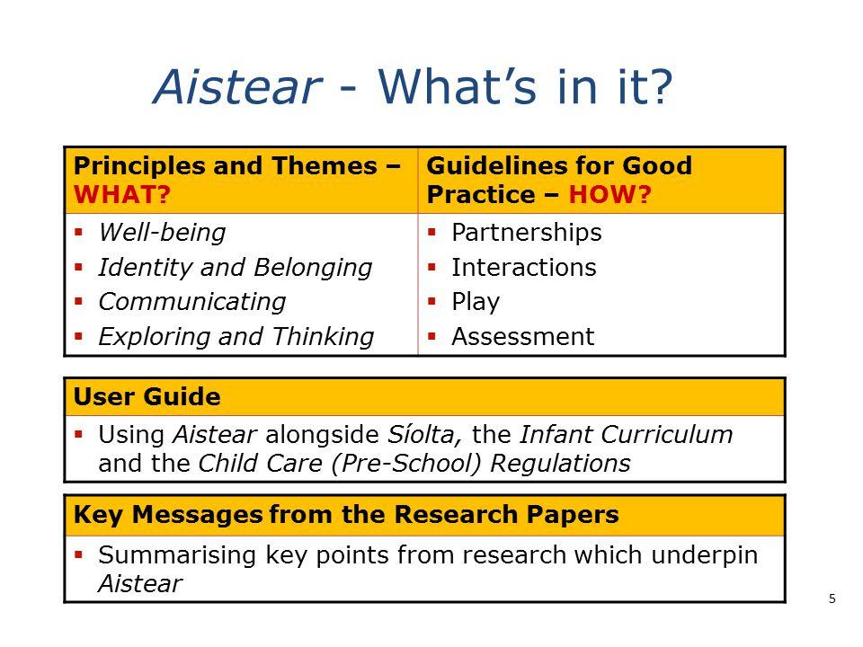 Principles and Themes 6