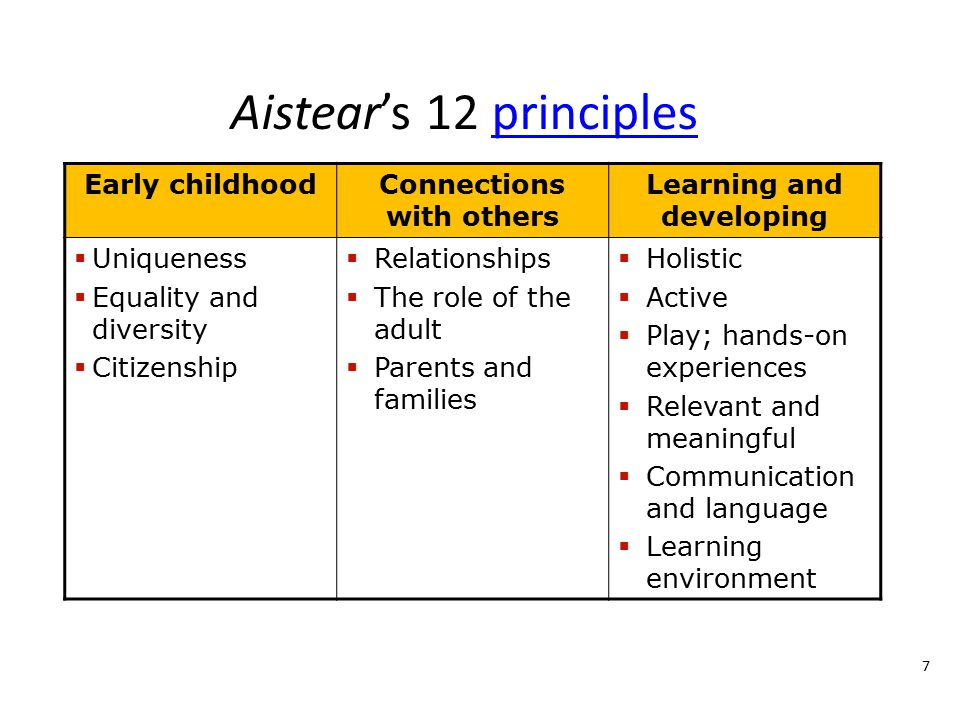 Principle: Play and hands-on experiences Much of children's early learning and development takes place through play and hands-on experiences.