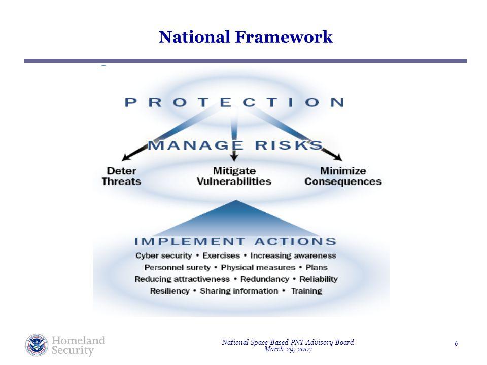 National Space-Based PNT Advisory Board March 29, 2007 6 National Framework