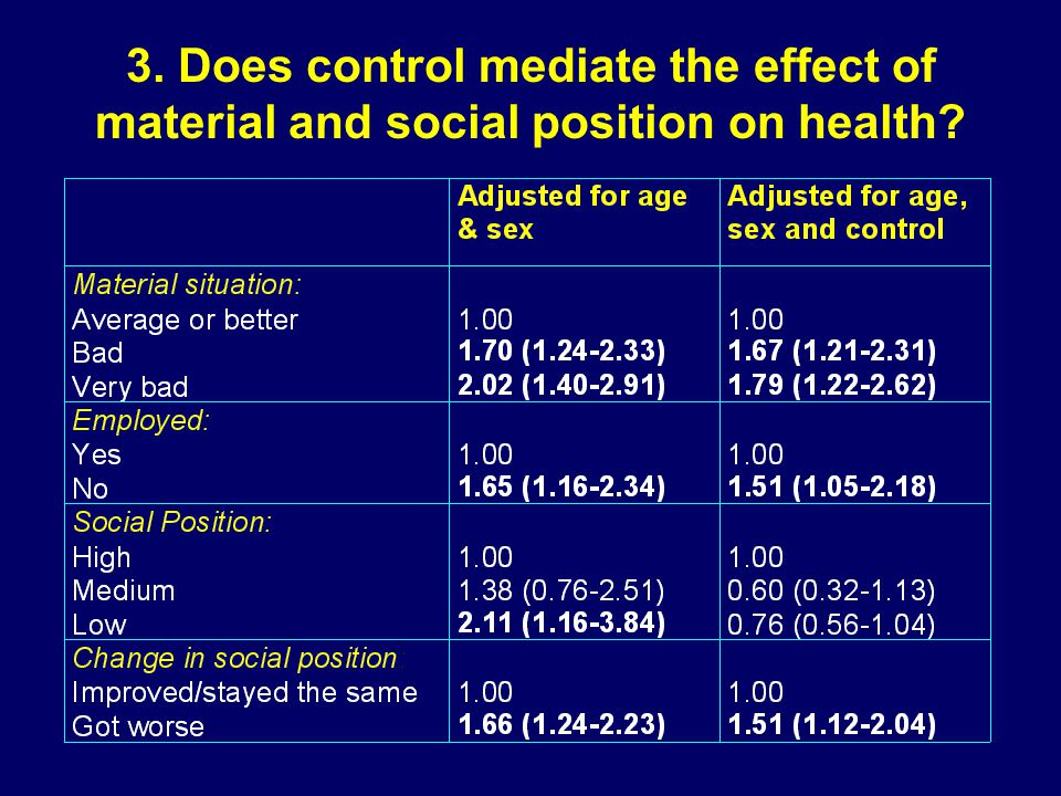 3. Does control mediate the effect of material and social position on health