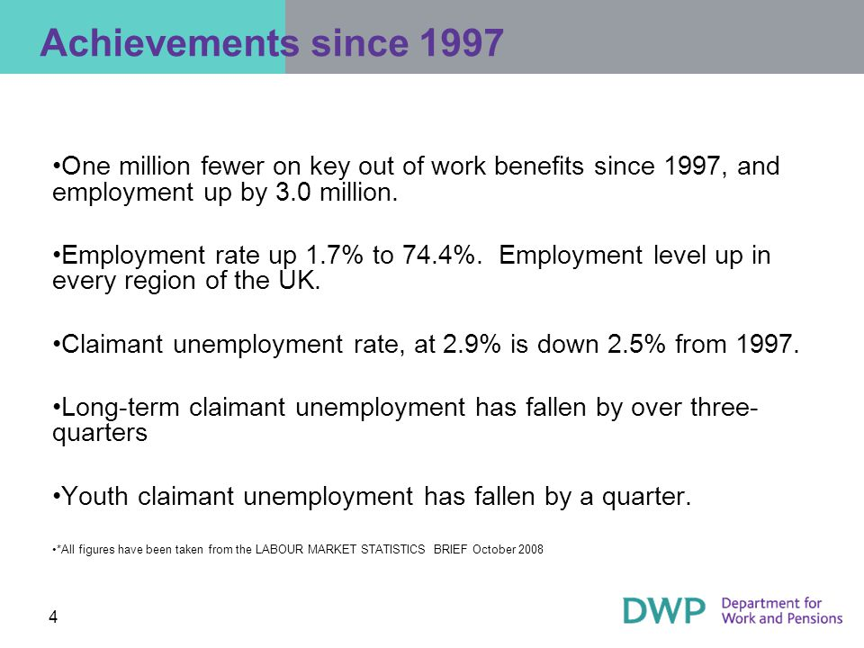 4 Achievements since 1997 One million fewer on key out of work benefits since 1997, and employment up by 3.0 million.