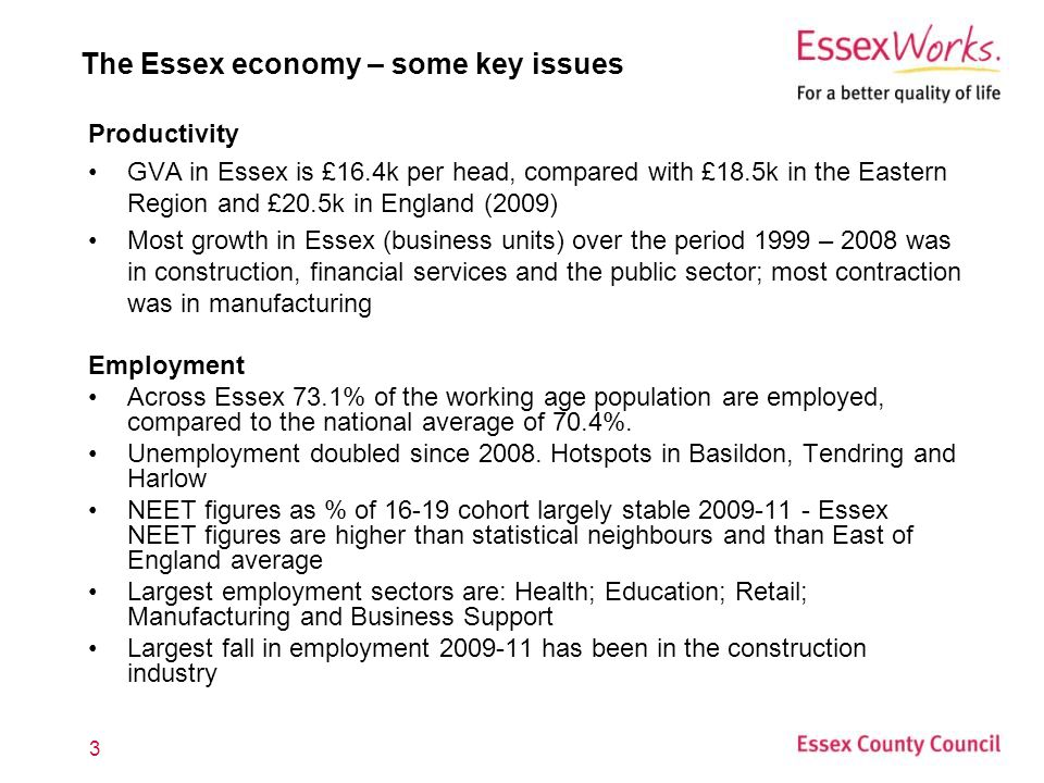 The Essex economy – some key issues Productivity GVA in Essex is £16.4k per head, compared with £18.5k in the Eastern Region and £20.5k in England (2009) Most growth in Essex (business units) over the period 1999 – 2008 was in construction, financial services and the public sector; most contraction was in manufacturing Employment Across Essex 73.1% of the working age population are employed, compared to the national average of 70.4%.