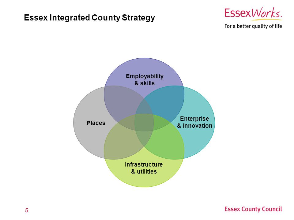 Essex Integrated County Strategy 5 Employability & skills Enterprise & innovation Infrastructure & utilities Places