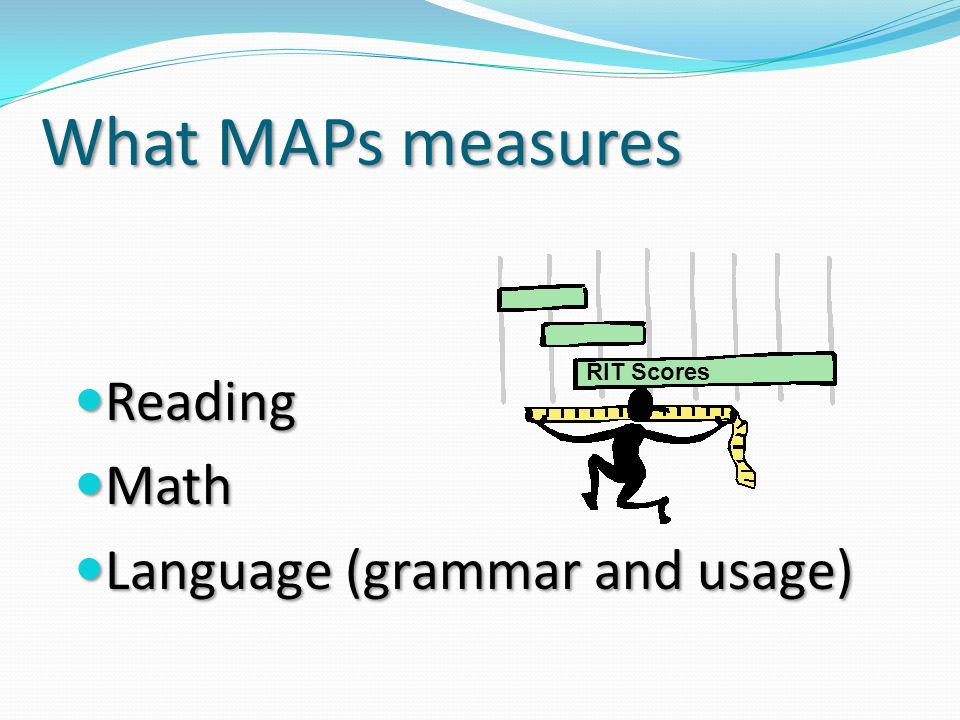 What MAPs measures Reading Reading Math Math Language (grammar and usage) Language (grammar and usage) RIT Scores