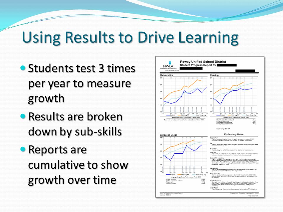 Using Results to Drive Learning Students test 3 times per year to measure growth Students test 3 times per year to measure growth Results are broken down by sub-skills Results are broken down by sub-skills Reports are cumulative to show growth over time Reports are cumulative to show growth over time