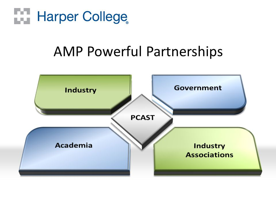 AMP Powerful Partnerships