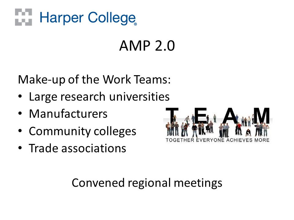 AMP 2.0 Make-up of the Work Teams: Large research universities Manufacturers Community colleges Trade associations Convened regional meetings