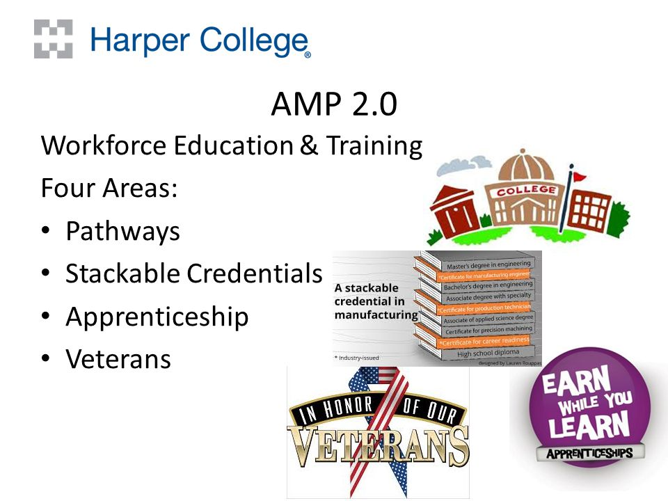 AMP 2.0 Workforce Education & Training Four Areas: Pathways Stackable Credentials Apprenticeship Veterans