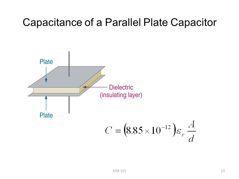 Capacitance of a Parallel Plate Capacitor EGR 10113