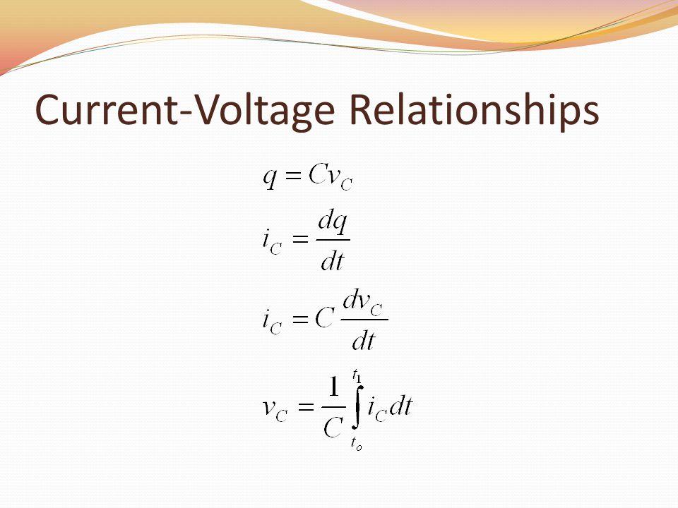 Current-Voltage Relationships