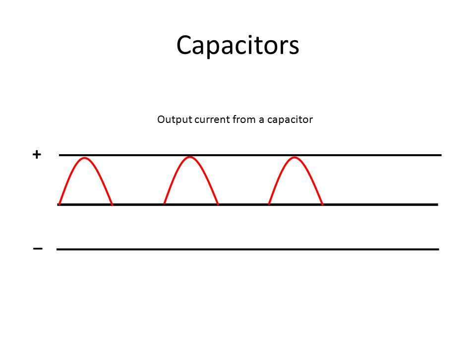 Capacitors Output current from a capacitor + _