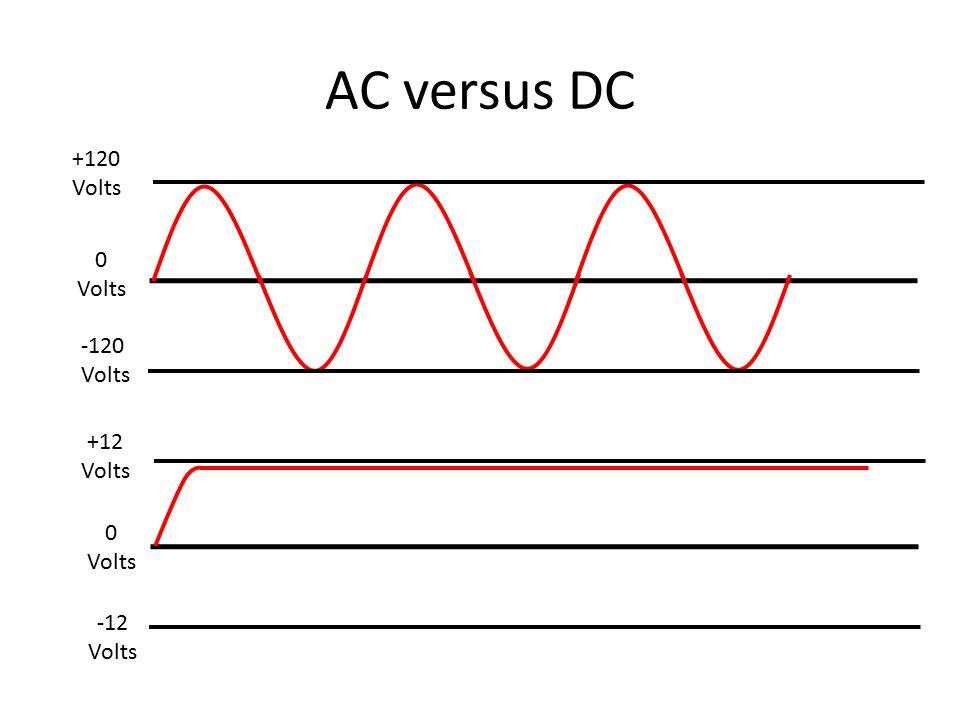 AC versus DC +120 Volts -120 Volts 0 Volts +12 Volts -12 Volts 0 Volts