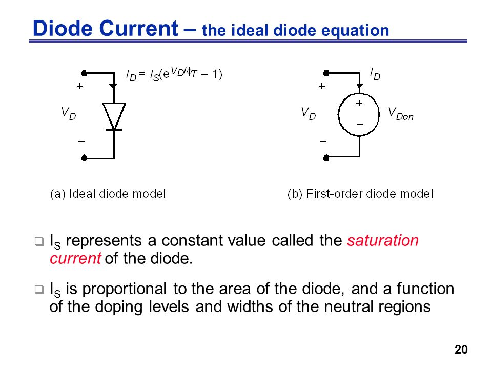 20 Diode Current – the ideal diode equation  I S represents a constant value called the saturation current of the diode.