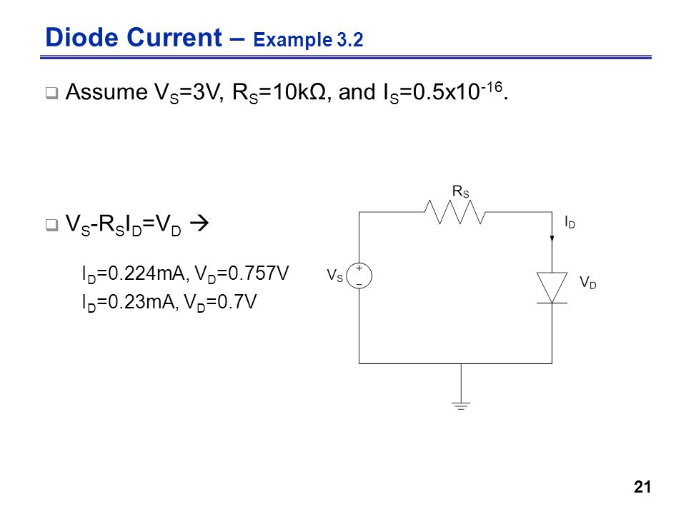 21 Diode Current – Example 3.2  Assume V S =3V, R S =10kΩ, and I S =0.5x