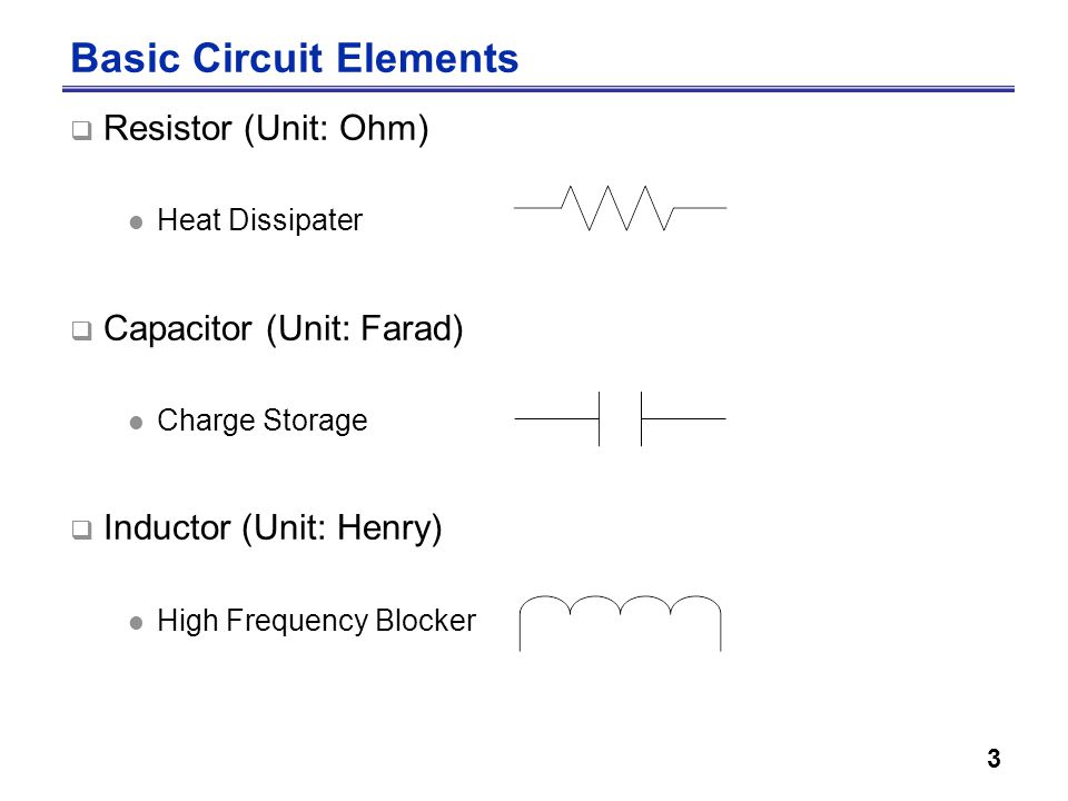 3 Basic Circuit Elements  Resistor (Unit: Ohm) l Heat Dissipater  Capacitor (Unit: Farad) l Charge Storage  Inductor (Unit: Henry) l High Frequency Blocker