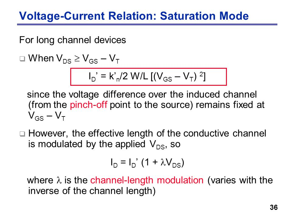 36 Voltage-Current Relation: Saturation Mode For long channel devices  When V DS  V GS – V T I D ' = k' n /2 W/L [(V GS – V T ) 2 ] since the voltage difference over the induced channel (from the pinch-off point to the source) remains fixed at V GS – V T  However, the effective length of the conductive channel is modulated by the applied V DS, so I D = I D ' (1 + V DS ) where is the channel-length modulation (varies with the inverse of the channel length)