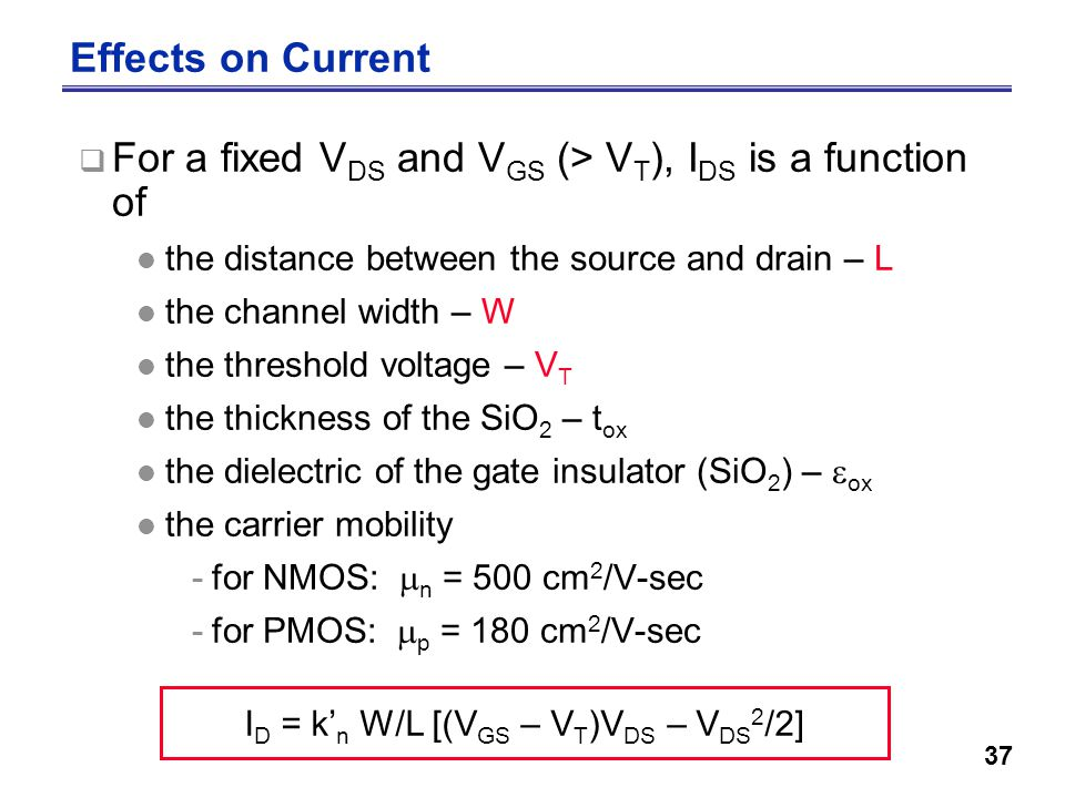 37 Effects on Current  For a fixed V DS and V GS (> V T ), I DS is a function of l the distance between the source and drain – L l the channel width – W l the threshold voltage – V T l the thickness of the SiO 2 – t ox l the dielectric of the gate insulator (SiO 2 ) –  ox l the carrier mobility -for NMOS:  n = 500 cm 2 /V-sec -for PMOS:  p = 180 cm 2 /V-sec I D = k' n W/L [(V GS – V T )V DS – V DS 2 /2]