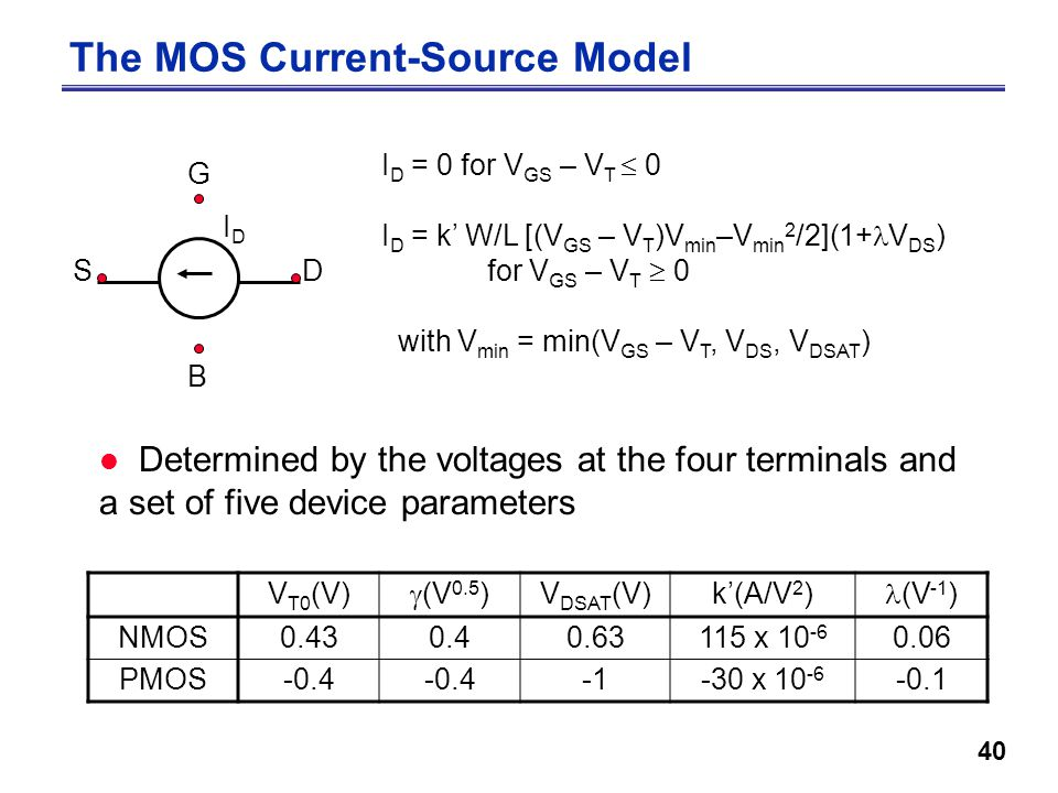 40 The MOS Current-Source Model V T0 (V)  (V 0.5 ) V DSAT (V)k'(A/V 2 ) (V -1 ) NMOS x PMOS x SD G B IDID I D = 0 for V GS – V T  0 I D = k' W/L [(V GS – V T )V min –V min 2 /2](1+ V DS ) for V GS – V T  0 with V min = min(V GS – V T, V DS, V DSAT ) l Determined by the voltages at the four terminals and a set of five device parameters