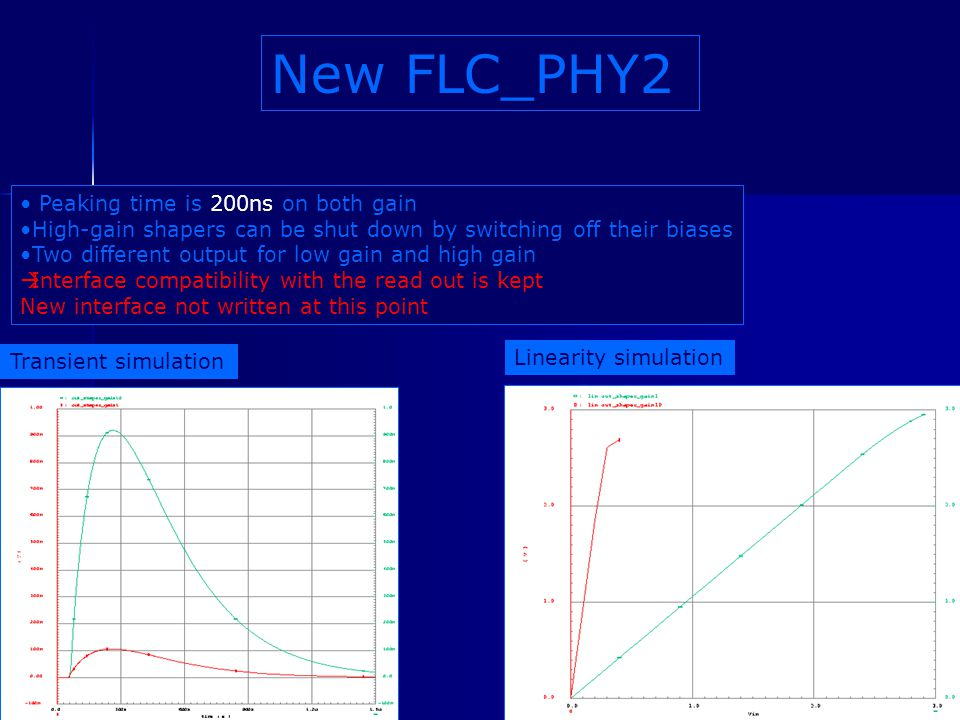 Vanel Jean-Charles LLR / IN2P3 NIKHEF 1-4 April 2003 NIKHEF 1-4 April 2003 New FLC_PHY2 Peaking time is 200ns on both gain High-gain shapers can be shut down by switching off their biases Two different output for low gain and high gain   Interface compatibility with the read out is kept New interface not written at this point Linearity simulation Transient simulation