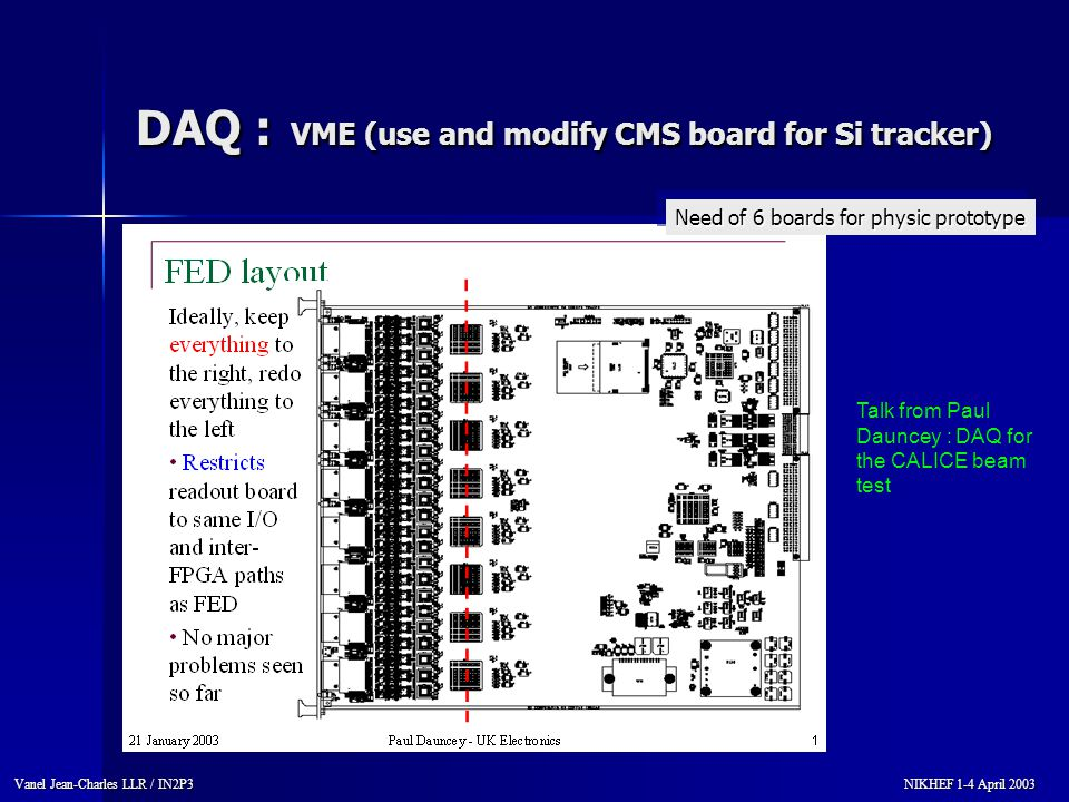 Vanel Jean-Charles LLR / IN2P3 NIKHEF 1-4 April 2003 NIKHEF 1-4 April 2003 DAQ : VME (use and modify CMS board for Si tracker) Need of 6 boards for physic prototype Talk from Paul Dauncey : DAQ for the CALICE beam test