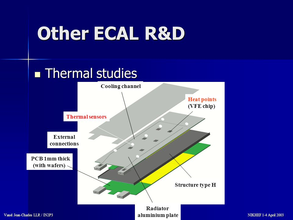 Vanel Jean-Charles LLR / IN2P3 NIKHEF 1-4 April 2003 NIKHEF 1-4 April 2003 Other ECAL R&D Thermal studies Thermal studies PCB 1mm thick (with wafers) Heat points (VFE chip) Cooling channel Radiator aluminium plate Structure type H Thermal sensors External connections