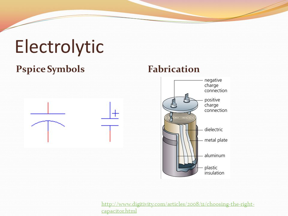 Electrolytic Pspice Symbols Fabrication http://www.digitivity.com/articles/2008/11/choosing-the-right- capacitor.html