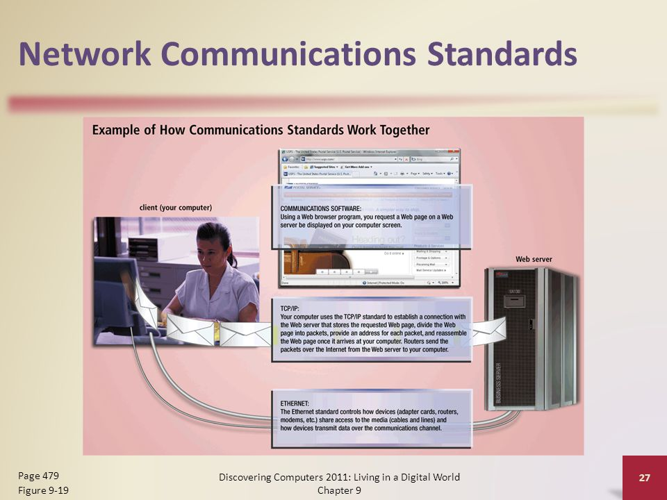 Network Communications Standards Discovering Computers 2011: Living in a Digital World Chapter 9 27 Page 479 Figure 9-19