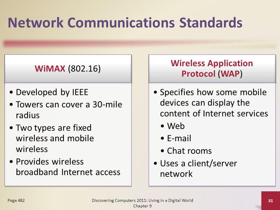 Network Communications Standards WiMAX (802.16) Developed by IEEE Towers can cover a 30-mile radius Two types are fixed wireless and mobile wireless Provides wireless broadband Internet access Wireless Application Protocol (WAP) Specifies how some mobile devices can display the content of Internet services Web  Chat rooms Uses a client/server network Discovering Computers 2011: Living in a Digital World Chapter 9 31 Page 482