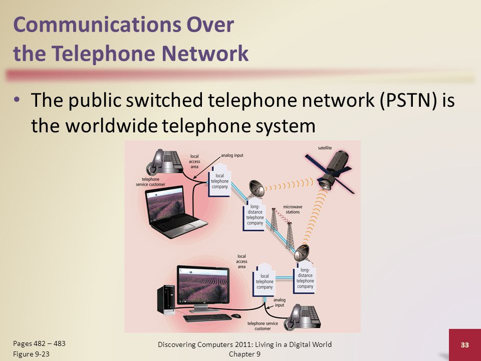 Communications Over the Telephone Network The public switched telephone network (PSTN) is the worldwide telephone system Discovering Computers 2011: Living in a Digital World Chapter 9 33 Pages 482 – 483 Figure 9-23
