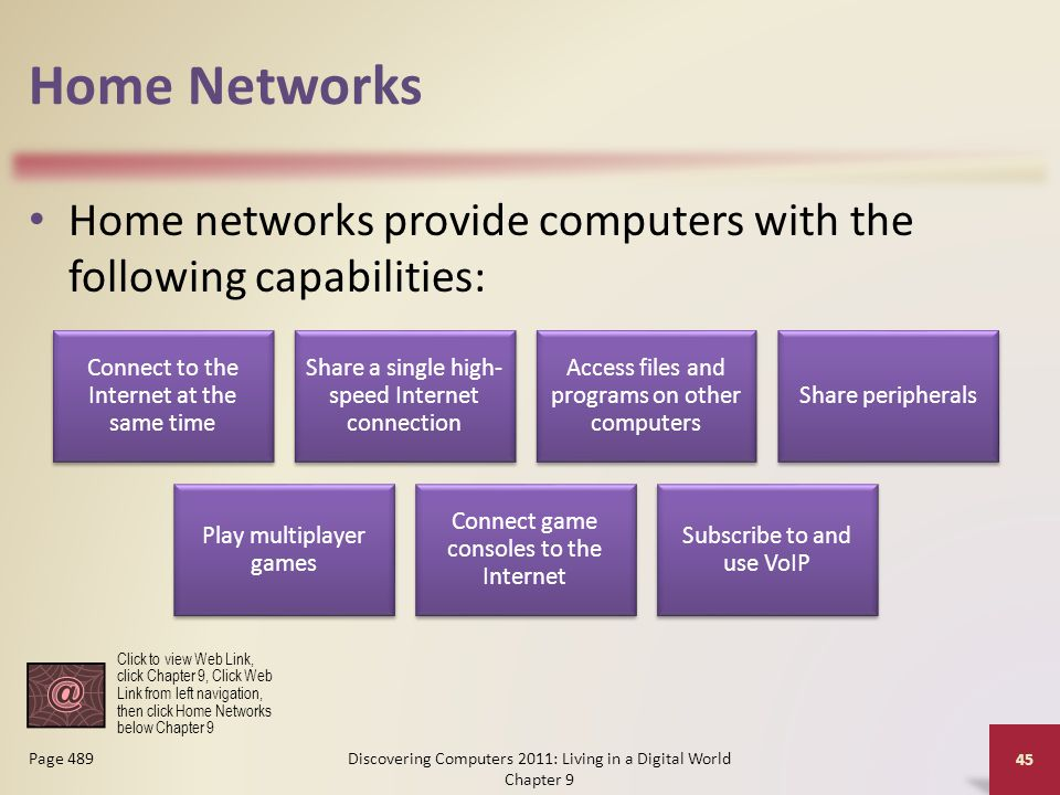 Home Networks Discovering Computers 2011: Living in a Digital World Chapter 9 45 Page 489 Home networks provide computers with the following capabilities: Connect to the Internet at the same time Share a single high- speed Internet connection Access files and programs on other computers Share peripherals Play multiplayer games Connect game consoles to the Internet Subscribe to and use VoIP Click to view Web Link, click Chapter 9, Click Web Link from left navigation, then click Home Networks below Chapter 9
