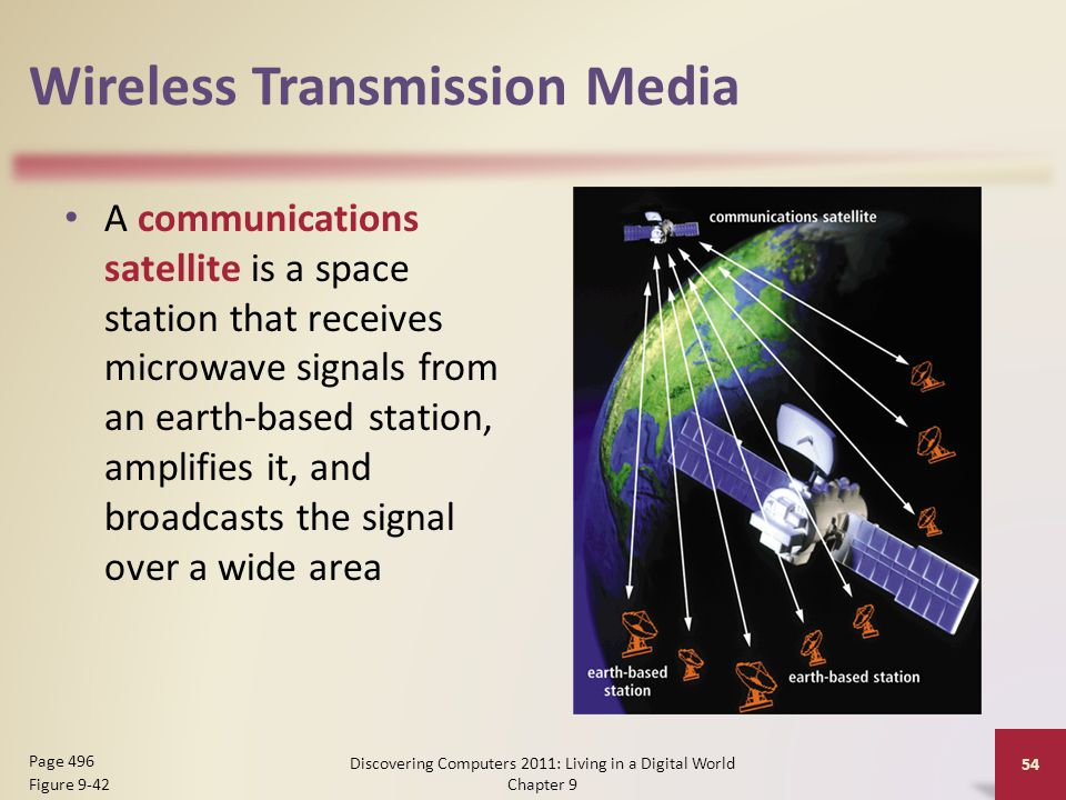 Wireless Transmission Media A communications satellite is a space station that receives microwave signals from an earth-based station, amplifies it, and broadcasts the signal over a wide area Discovering Computers 2011: Living in a Digital World Chapter 9 54 Page 496 Figure 9-42