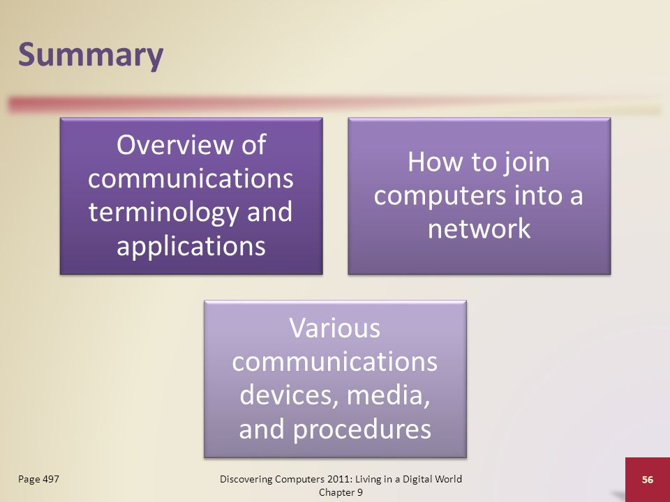 Summary Overview of communications terminology and applications How to join computers into a network Various communications devices, media, and procedures Discovering Computers 2011: Living in a Digital World Chapter 9 56 Page 497