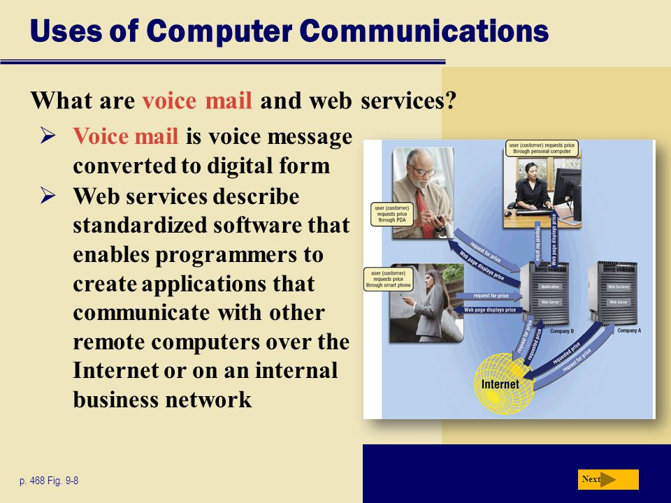 Uses of Computer Communications What are voice mail and web services.