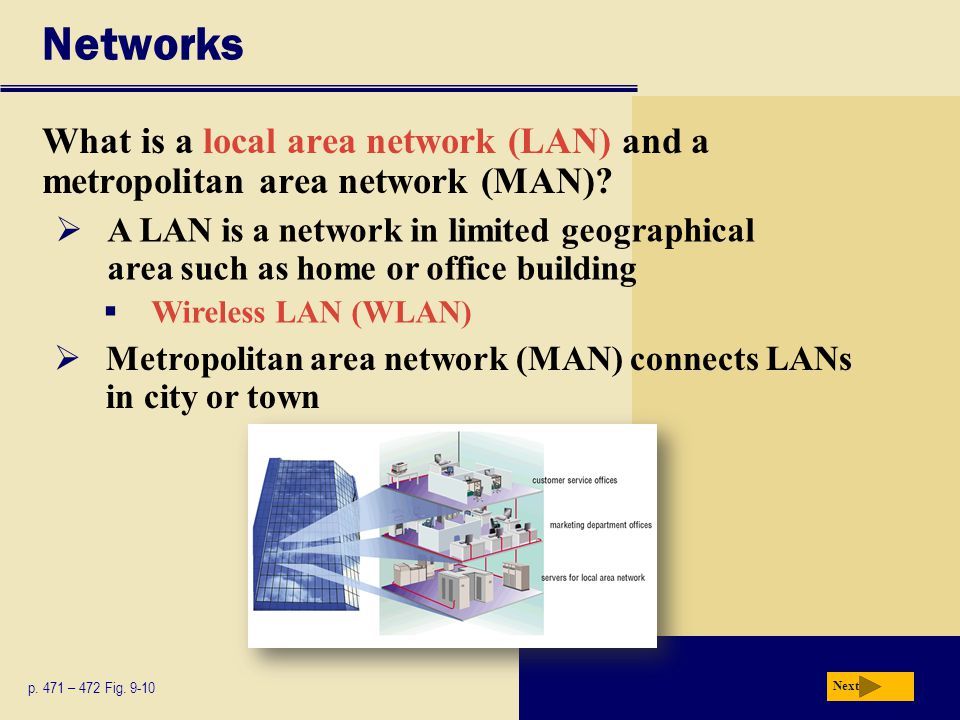 Networks What is a local area network (LAN) and a metropolitan area network (MAN).