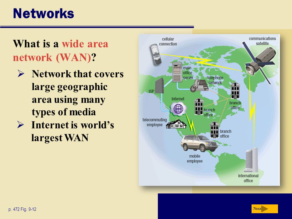 Networks What is a wide area network (WAN). Next p.