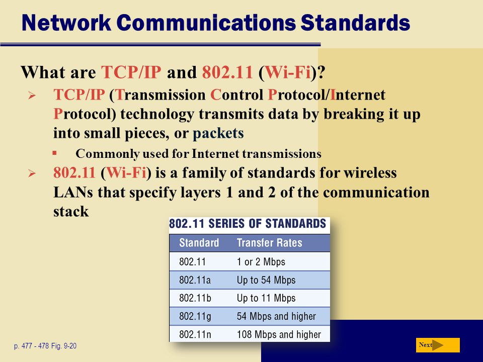 Network Communications Standards What are TCP/IP and (Wi-Fi).