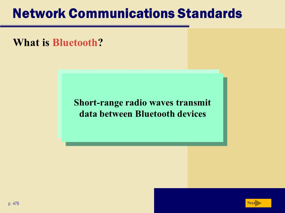 Network Communications Standards What is Bluetooth.