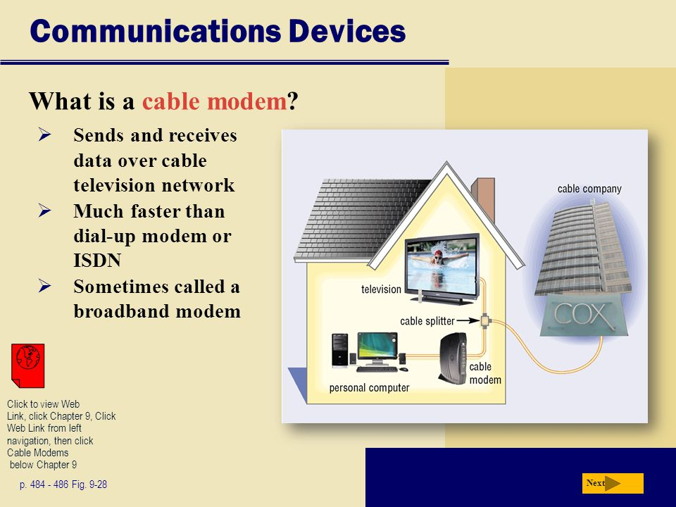 Communications Devices What is a cable modem. Next p.