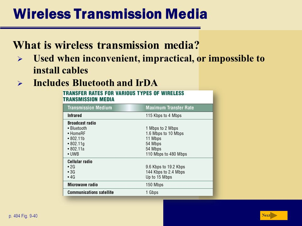 Wireless Transmission Media What is wireless transmission media.