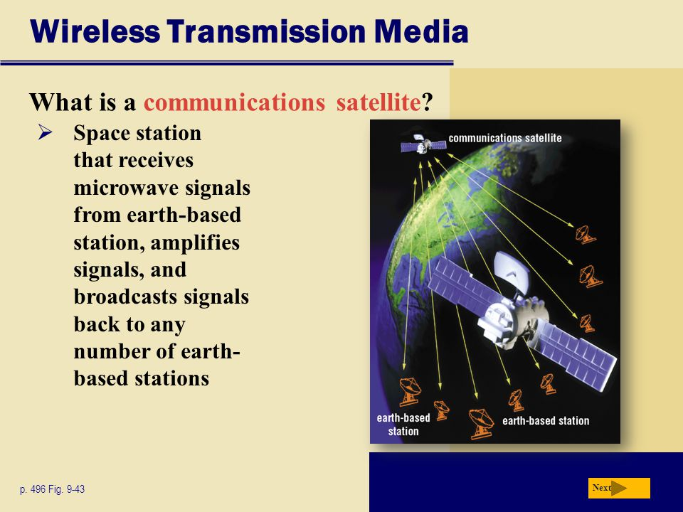 Wireless Transmission Media What is a communications satellite.