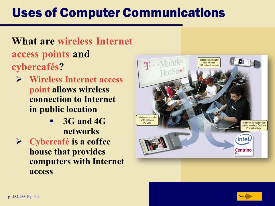 Uses of Computer Communications What are wireless Internet access points and cybercafés.