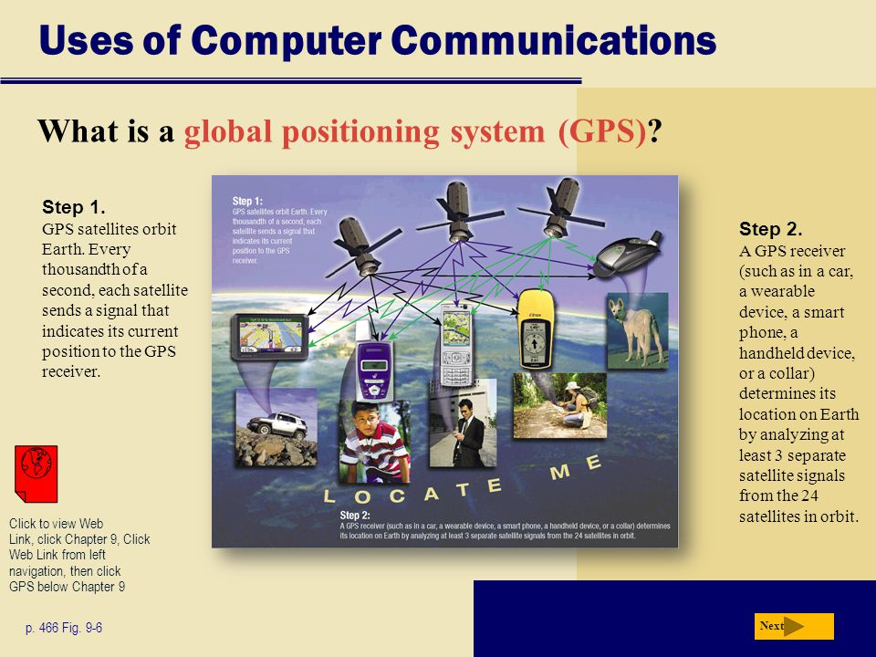 Uses of Computer Communications What is a global positioning system (GPS).