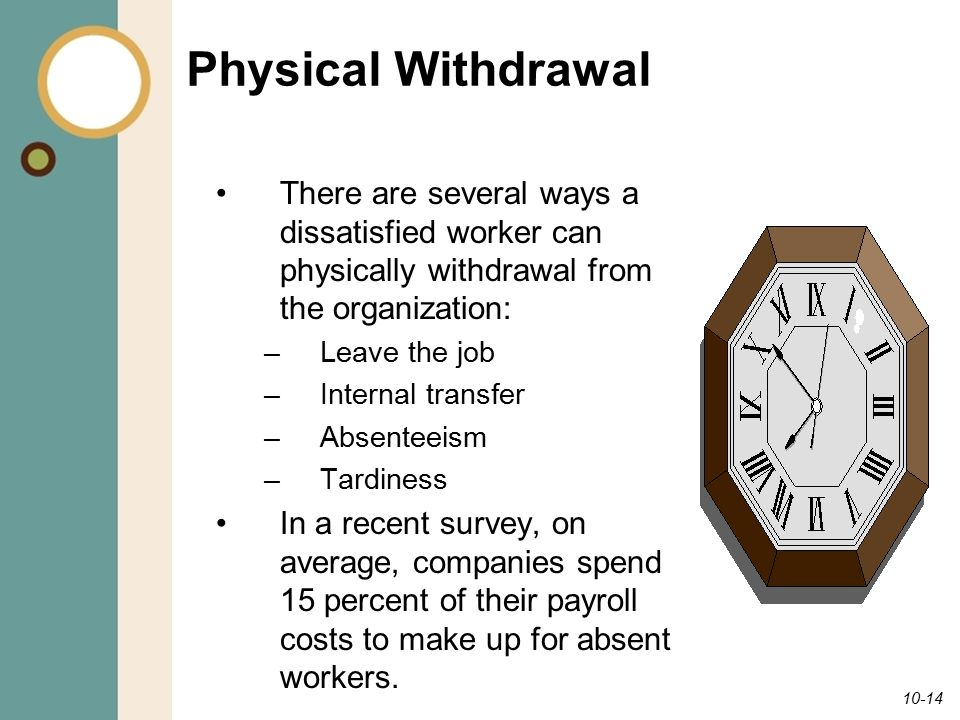 10-14 Physical Withdrawal There are several ways a dissatisfied worker can physically withdrawal from the organization: –Leave the job –Internal transfer –Absenteeism –Tardiness In a recent survey, on average, companies spend 15 percent of their payroll costs to make up for absent workers.