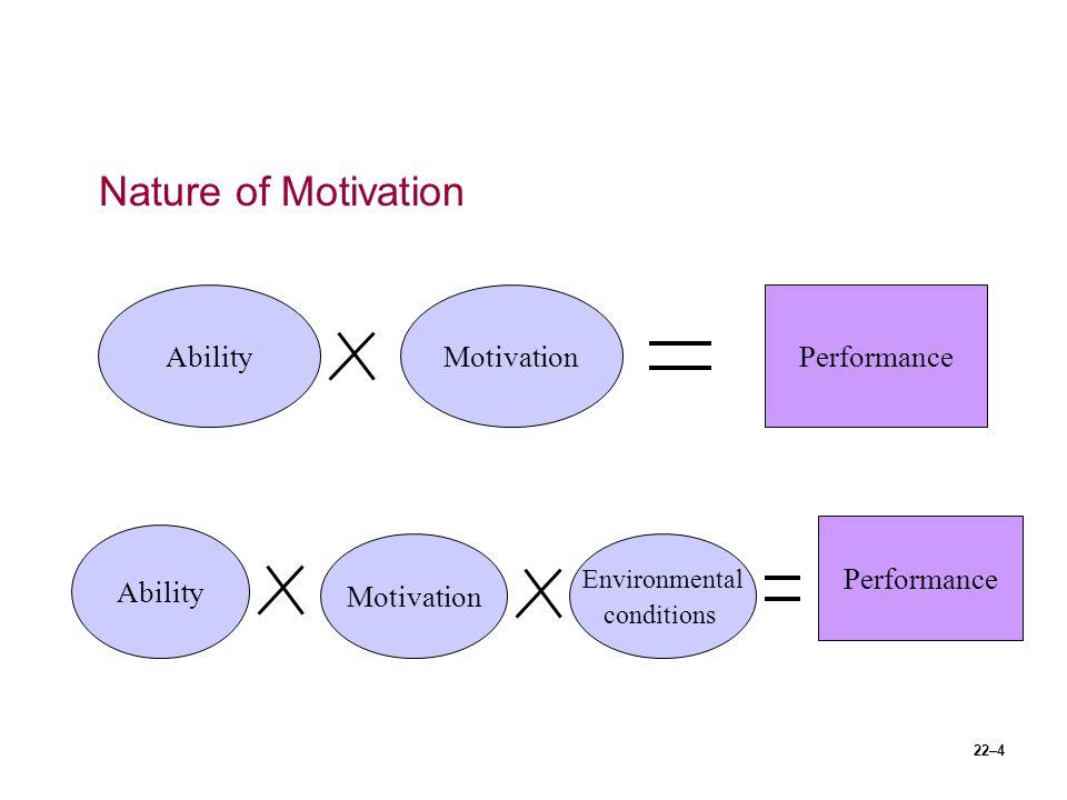22–4 Nature of Motivation AbilityMotivationPerformance Ability Motivation Performance Environmental conditions